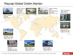 Raycap Ürün Üretim Alanları